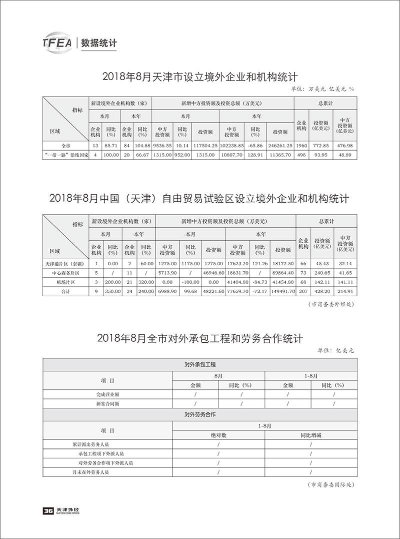 《天津外经》2018-数据统计8-1.jpg